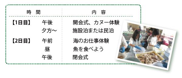 【1_2】plan