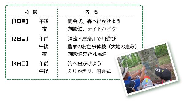 【2_3】plan