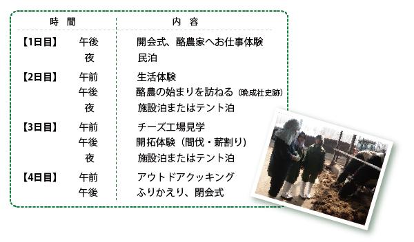 【3_4】plan