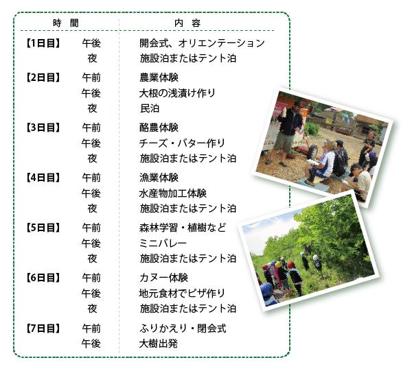 【6_7】plan
