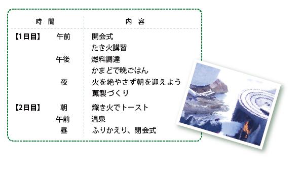 【etc】plan